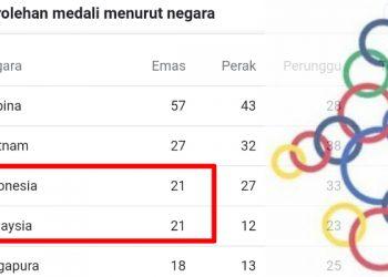 Perolehan medali SEA Games 2019, Indonesia lewati Malaysia